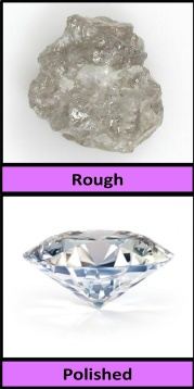 Diamonds-Rough and Polished